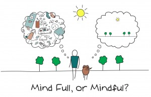 Mindfulness-300x193.jpg